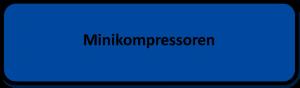 Menüblock Minikompressoren